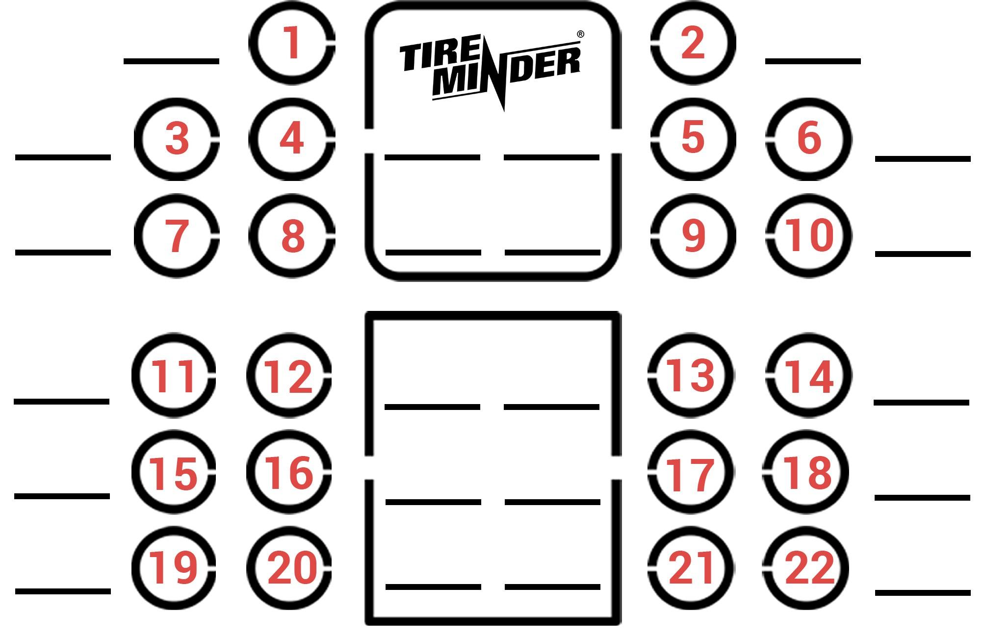 TireMinder TPMS Diagram